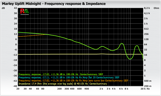 Marley_Uplift Midnight_fr_impedance.png